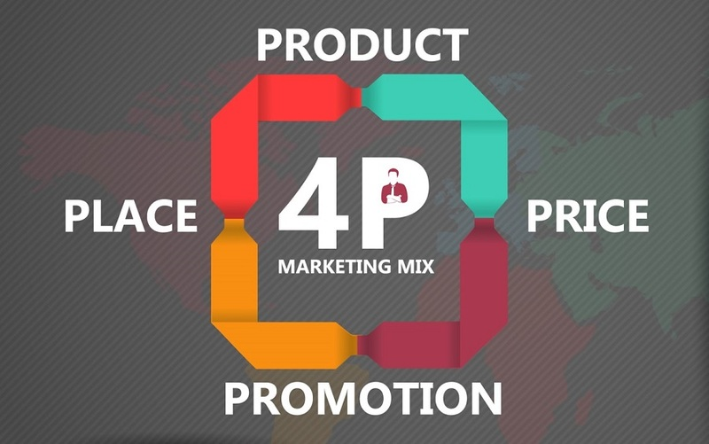 Der Marketing-Mix - Definition & Ausarbeitung